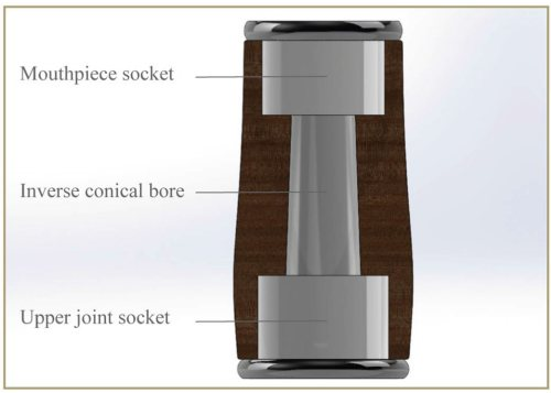 Buffet ICON Clarinet Barrel