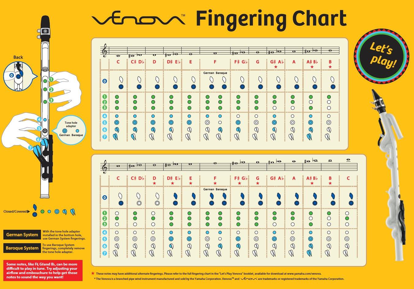 Yamaha Venova Fingering Chart