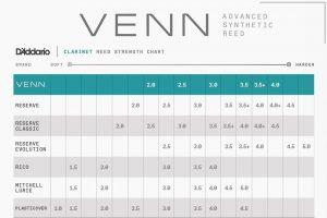 D'Addario VENN Clarinet Reed Comparison Chart vs D'Addario Brands