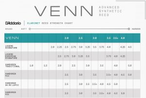 D'Addario VENN Clarinet Reed Comparison Chart vs Legere & Vandoren