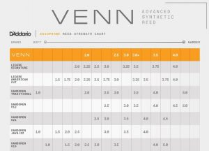 D'Addario VENN Saxophone Reed Comparison Chart vs Legere & Vandoren